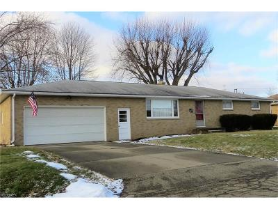Single Family Home For Sale: 900 Stafford St