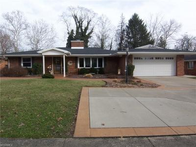 Marietta Single Family Home For Sale: 922 Glendale Rd