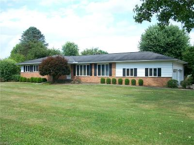 Muskingum County, Morgan County, Perry County, Guernsey County Single Family Home For Sale: 2030 Heather Green Dr