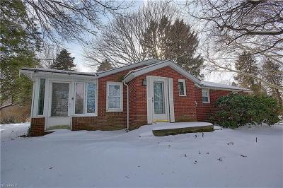 Single Family Home For Sale: 3844 Sweitzer St Northwest