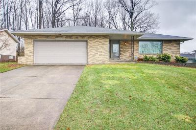 Cleveland Single Family Home For Sale: 5225 Thoreau Dr