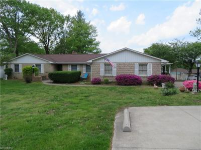 Zanesville Single Family Home For Sale: 2877 Dresden Rd