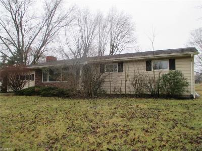 Zanesville OH Single Family Home For Sale: $60,000