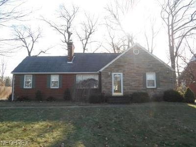 Single Family Home For Sale: 3110 22nd St Northwest