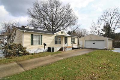 Muskingum County Single Family Home For Sale: 322 Main St