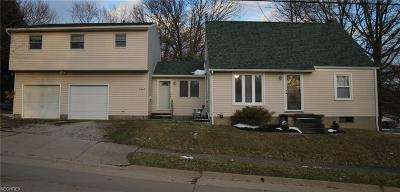 Lancaster Estates, Lancaster Estates Allotment Single Family Home For Sale: 2447 Newton St