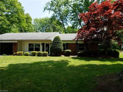 Madison Single Family Home For Sale: 6222 Selkirk Dr