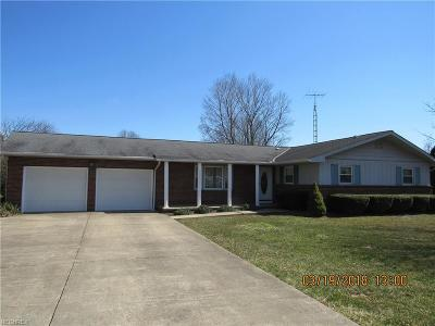 Nashport OH Single Family Home For Sale: $184,900