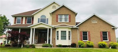 Single Family Home For Sale: 9311 Fewtown Rd