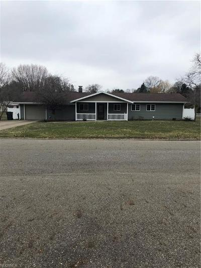 Single Family Home For Sale: 205 Edgewood Dr