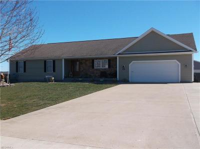 Zanesville Single Family Home For Sale: 2110 Harvest Hills Rd