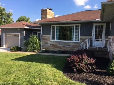 Guernsey County Single Family Home For Sale: 1122 Brooklyn Ave