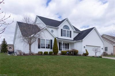 Single Family Home For Sale: 2435 Queensbury Rd
