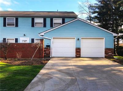 Condo/Townhouse Pending: 138 Townsend Ct