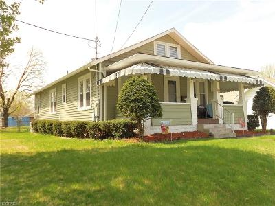 Vienna Single Family Home For Sale: 912 29th Street
