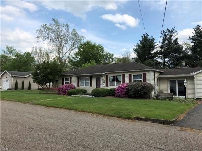 Morgan County Single Family Home For Sale: 348 Oakwood Dr
