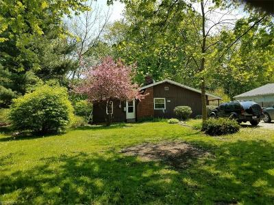 Madison Single Family Home For Sale: 1627 Red Bird Rd