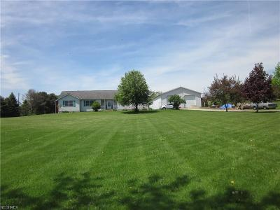 Single Family Home For Sale: 6231 Rock Spring Rd