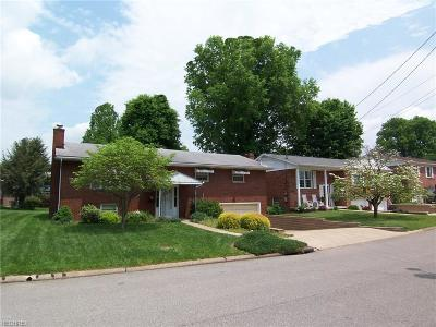Vienna Single Family Home For Sale: 105 36th St