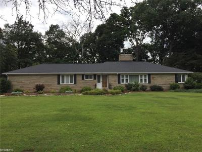 Single Family Home Pending: 88 Bryn Mawr Dr