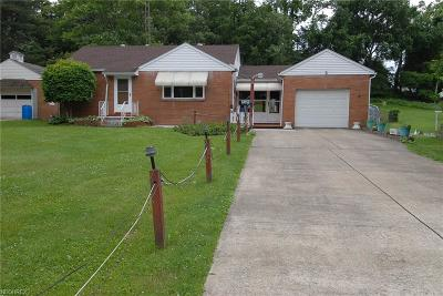 Zanesville Single Family Home For Sale: 848 Garden Rd