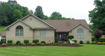 Single Family Home For Sale: 2705 Crooked Run Rd Northwest