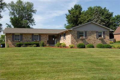 Zanesville Single Family Home For Sale: 5130 Wilshire Dr