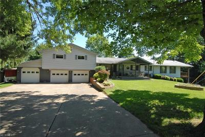 Zanesville Single Family Home For Sale: 5655 Twin Hills Dr