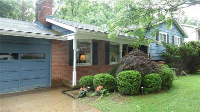 Marietta Single Family Home For Sale: 113 Woodcrest Dr
