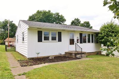 Perry County Single Family Home For Sale: 421 Elizabeth St
