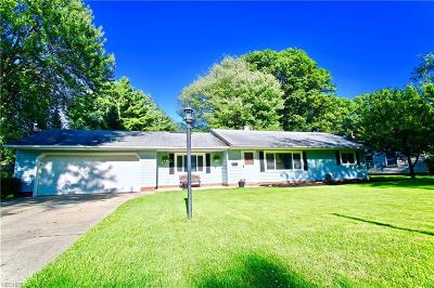Madison Single Family Home For Sale: 1775 Perth Rd