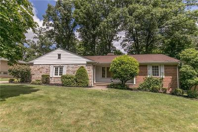 Independence Single Family Home For Sale: 8253 Montello Rd