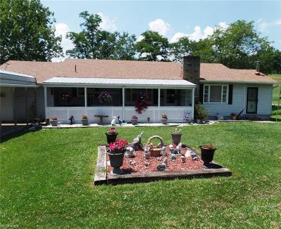 Wellsville Single Family Home For Sale: 1322 Hillcrest Rd