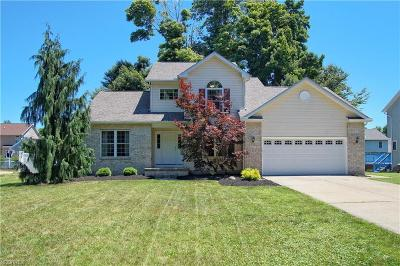 Madison Single Family Home For Sale: 1913 Haines Rd