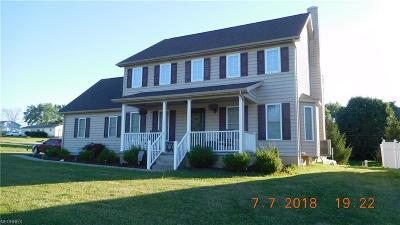 Little Hocking Single Family Home For Sale: 101 Quail St