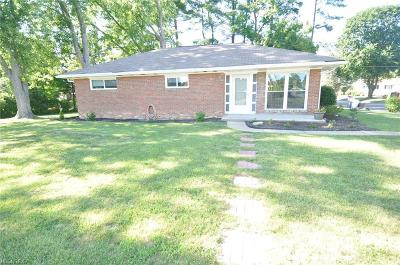 Zanesville Single Family Home For Sale: 1213 Military Rd