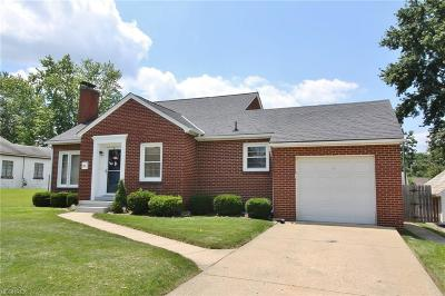 Muskingum County Single Family Home For Sale: 2221 Wilmer St
