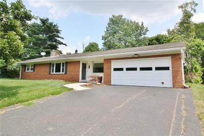 Single Family Home For Sale: 2932 Lookout Dr
