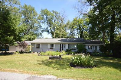 Madison Single Family Home For Sale: 1547 Grove Ave