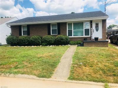 Vienna Single Family Home For Sale: 521 44th St