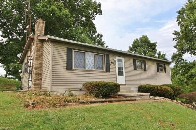 Single Family Home For Sale: 6455 West Muskingum Dr