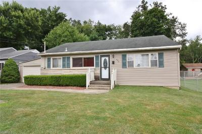 Zanesville Single Family Home For Sale: 820 Taylor St