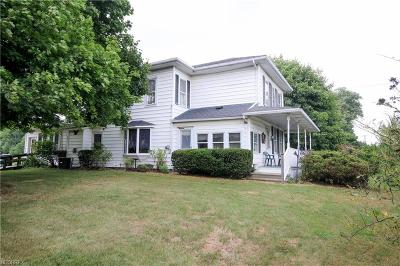 Single Family Home For Sale: 4001 South Union Ave