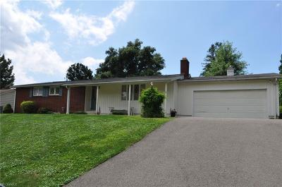 Zanesville Single Family Home For Sale: 2855 East Military Rd
