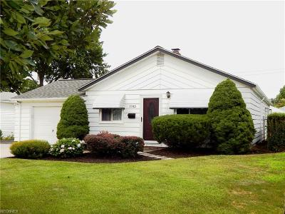 Wickliffe Single Family Home For Sale: 1703 Eldon Dr