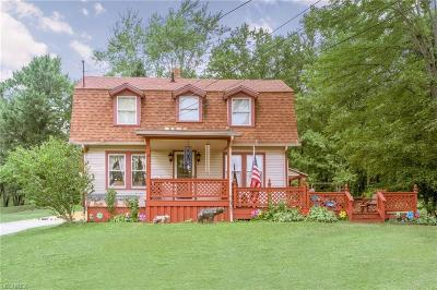 Single Family Home For Sale: 13665 Beech St Northeast