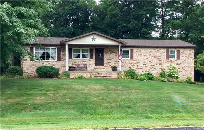 Single Family Home For Sale: 563 Briarcliff Ave