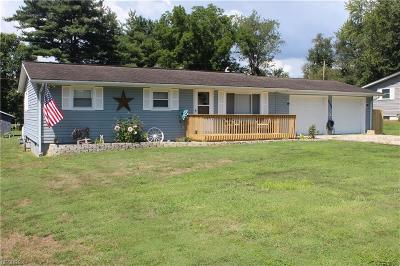 Zanesville OH Single Family Home For Sale: $144,900