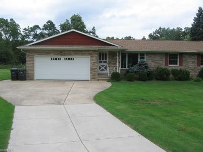 Independence Single Family Home For Sale: 8321 Hillside Rd