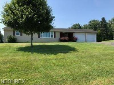 Perry County Single Family Home For Sale: 310 Mohican Dr